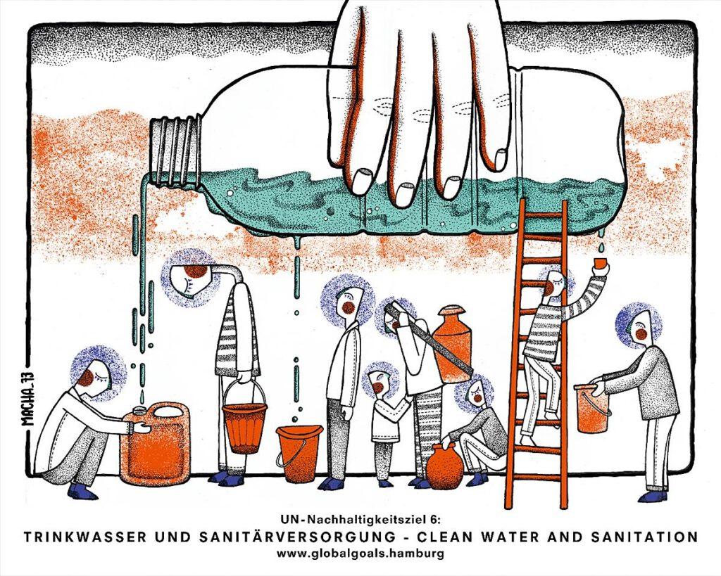 SDG 6:  Sauberes Wasser und Sanitärversorgung